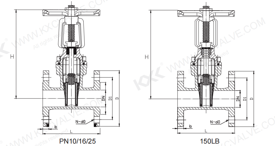structure of rising stem gate valve