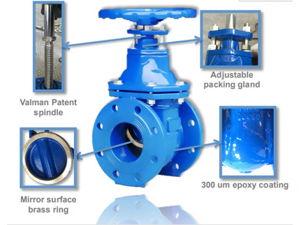 The Main Difference Between Gate Valve